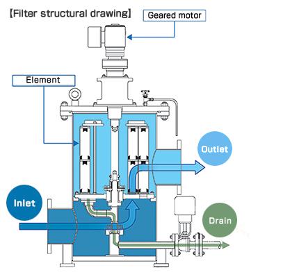K8EW Water Filter   Kanagawa Kiki Kogyo Co ,Ltd
